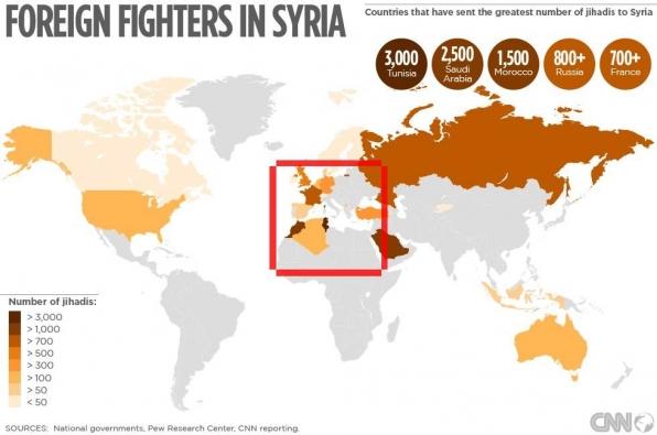 Kosovarët në Siri